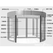 銅門旋轉門系列 (7)